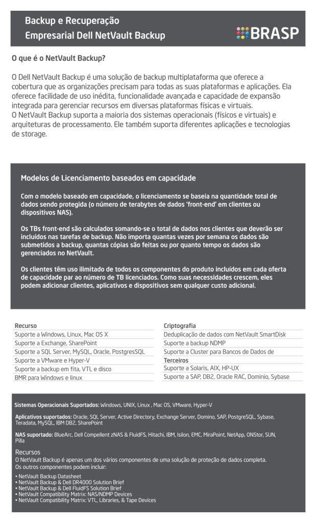 Catalogo Dell Software - Brasp - NetValt para blog